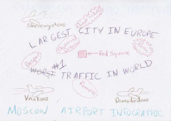 Moscow Airport Transfer Infographic